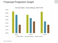 Financial Projection Graph Template 2 Ppt PowerPoint Presentation Graphics