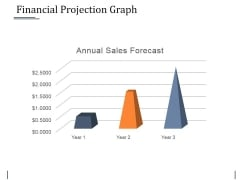 Financial Projection Graph Template 2 Ppt PowerPoint Presentation Infographic Template Gallery