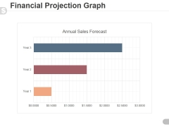 Financial Projection Graph Template 2 Ppt PowerPoint Presentation Samples