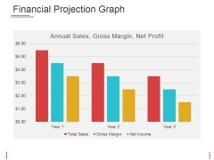 Financial Projection Graph Template 2 Ppt PowerPoint Presentation Show Picture