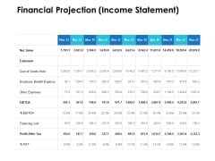 Financial Projection Income Statement Ppt PowerPoint Presentation Inspiration Design Ideas