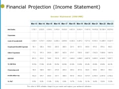 Financial Projection Income Statement Ppt PowerPoint Presentation Outline Templates