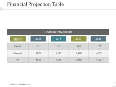 Financial Projection Table 1 Ppt PowerPoint Presentation Guidelines