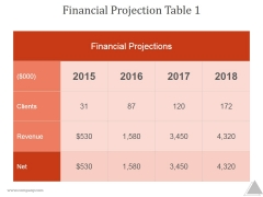 Financial Projection Table 1 Ppt PowerPoint Presentation Ideas