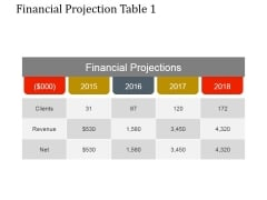 Financial Projection Table 1 Ppt PowerPoint Presentation Inspiration