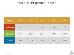 Financial Projection Table 2 Ppt PowerPoint Presentation Deck