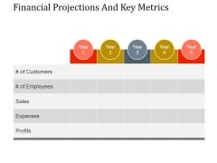 Financial Projections And Key Metrics Ppt PowerPoint Presentation Designs