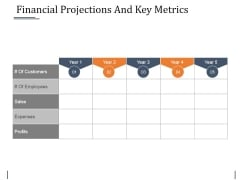 Financial Projections And Key Metrics Ppt PowerPoint Presentation Layouts Objects