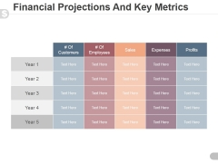 Financial Projections And Key Metrics Ppt PowerPoint Presentation Professional