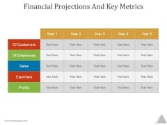Financial Projections And Key Metrics Ppt PowerPoint Presentation Samples