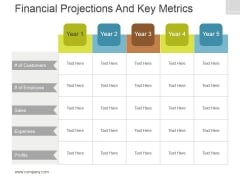 Financial Projections And Key Metrics Ppt PowerPoint Presentation Show