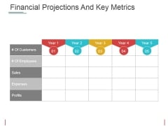 Financial Projections And Key Metrics Ppt PowerPoint Presentation Styles Skills