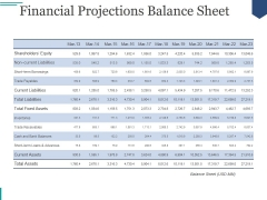 Financial Projections Balance Sheet Ppt PowerPoint Presentation Background Images