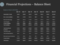 Financial Projections Balance Sheet Ppt PowerPoint Presentation Gallery Design Inspiration