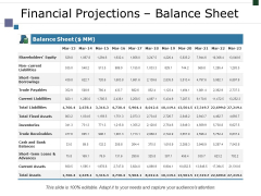 Financial Projections Balance Sheet Ppt PowerPoint Presentation Gallery File Formats