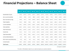 Financial Projections Balance Sheet Ppt PowerPoint Presentation Gallery Images