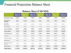 Financial Projections Balance Sheet Ppt PowerPoint Presentation Infographic Template Master Slide