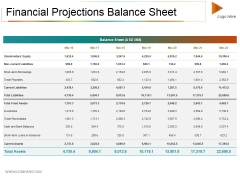 Financial Projections Balance Sheet Ppt PowerPoint Presentation Infographic Template Themes
