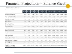 Financial Projections Balance Sheet Ppt PowerPoint Presentation Model Template