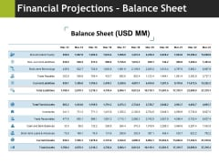 Financial Projections Balance Sheet Ppt PowerPoint Presentation Model Tips
