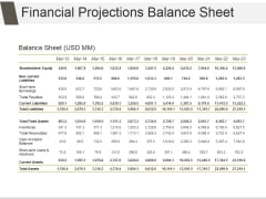 Financial Projections Balance Sheet Ppt PowerPoint Presentation Picture