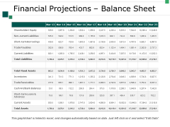 Financial Projections Balance Sheet Ppt PowerPoint Presentation Show Microsoft