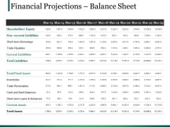 Financial Projections Balance Sheet Ppt PowerPoint Presentation Slides Deck