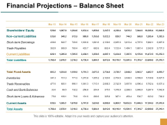 Financial Projections Balance Sheet Ppt Powerpoint Presentation Slides Outfit