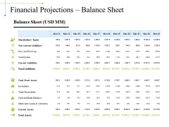 Financial Projections Balance Sheet Ppt PowerPoint Presentation Styles Grid