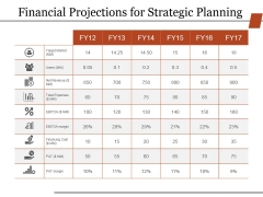 Financial Projections For Strategic Planning Ppt PowerPoint Presentation Infographic Template Deck