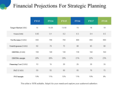 Financial Projections For Strategic Planning Ppt PowerPoint Presentation Inspiration Clipart