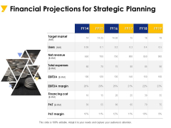Financial Projections For Strategic Planning Ppt PowerPoint Presentation Model Layout Ideas