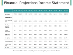 Financial Projections Income Statement Ppt PowerPoint Presentation Infographic Template Icon