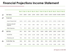 Financial Projections Income Statement Ppt PowerPoint Presentation Inspiration Vector