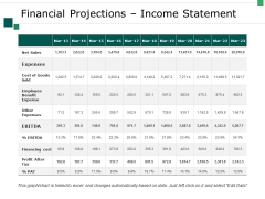 Financial Projections Income Statement Ppt PowerPoint Presentation Pictures Design Inspiration