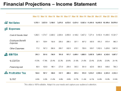 Financial Projections Income Statement Ppt Powerpoint Presentation Styles Skills