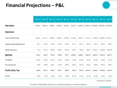 Financial Projections P And L Ppt PowerPoint Presentation Slides Graphics