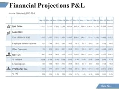 Financial Projections P and l Ppt PowerPoint Presentation Ideas Format