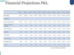Financial Projections Pand L Ppt PowerPoint Presentation Template