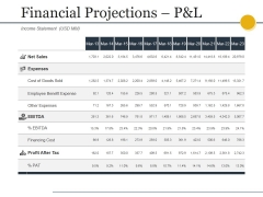 Financial Projections Pandl Ppt PowerPoint Presentation Styles Gallery