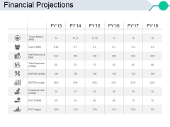 Financial Projections Ppt PowerPoint Presentation File Layout Ideas
