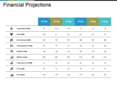 Financial Projections Ppt PowerPoint Presentation Icon Show
