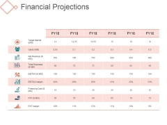 Financial Projections Ppt PowerPoint Presentation Images