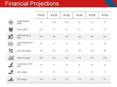 Financial Projections Ppt PowerPoint Presentation Inspiration Deck