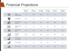 Financial Projections Ppt PowerPoint Presentation Inspiration Designs Download