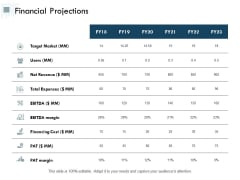 Financial Projections Ppt Powerpoint Presentation Inspiration Gridlines