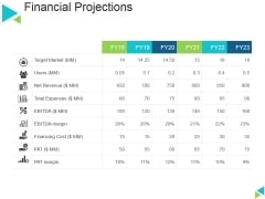Financial Projections Ppt PowerPoint Presentation Model Diagrams