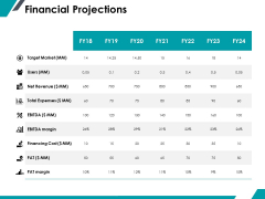 Financial Projections Ppt PowerPoint Presentation Portfolio Guide