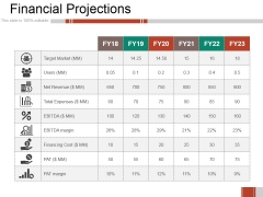 Financial Projections Ppt PowerPoint Presentation Styles Microsoft