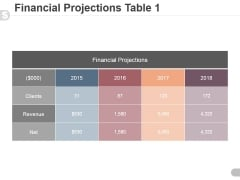 Financial Projections Table 1 Ppt PowerPoint Presentation Background Image